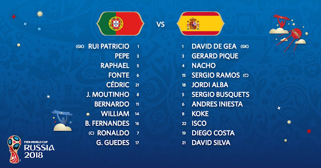 Starting Line-up: Portugal vs Spain (Live Stream)