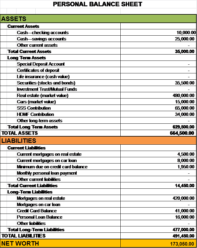 Fieldstation.co  Free Personal Balance Sheet Template