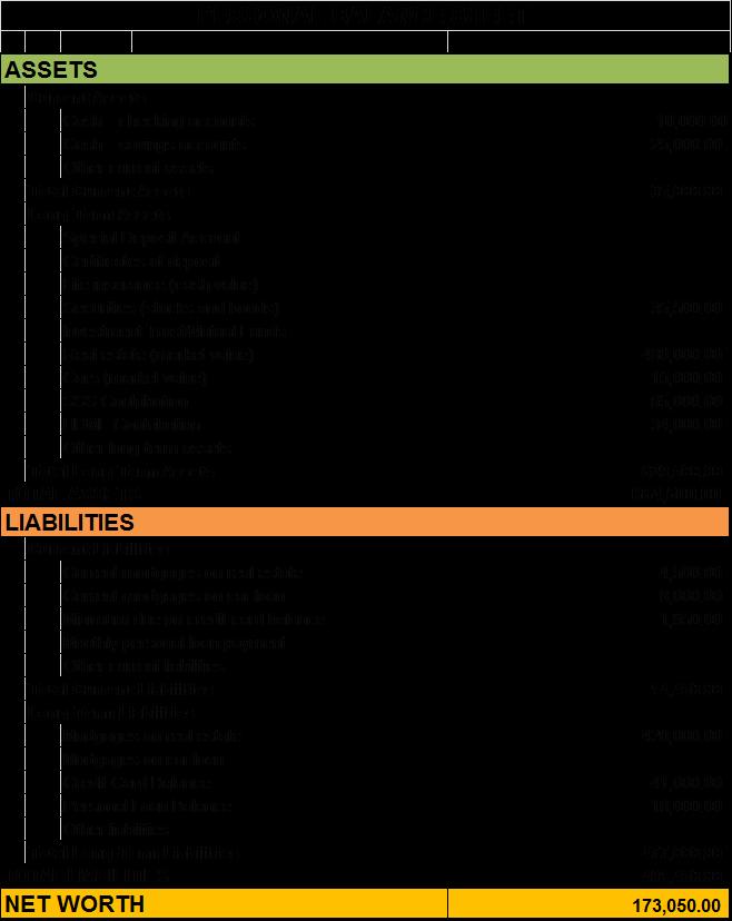 Doc601780 Personal Finance Balance Sheet Template Personal – Personal Finance Balance Sheet Template