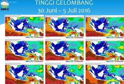 BMKG Himbau Pemudik Jalur Laut Waspadai Gelombang Tinggi Tanggal 1-5 Juli 2016