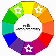 V type of the color principle of visual merchandising - Split complementary colors definition ...