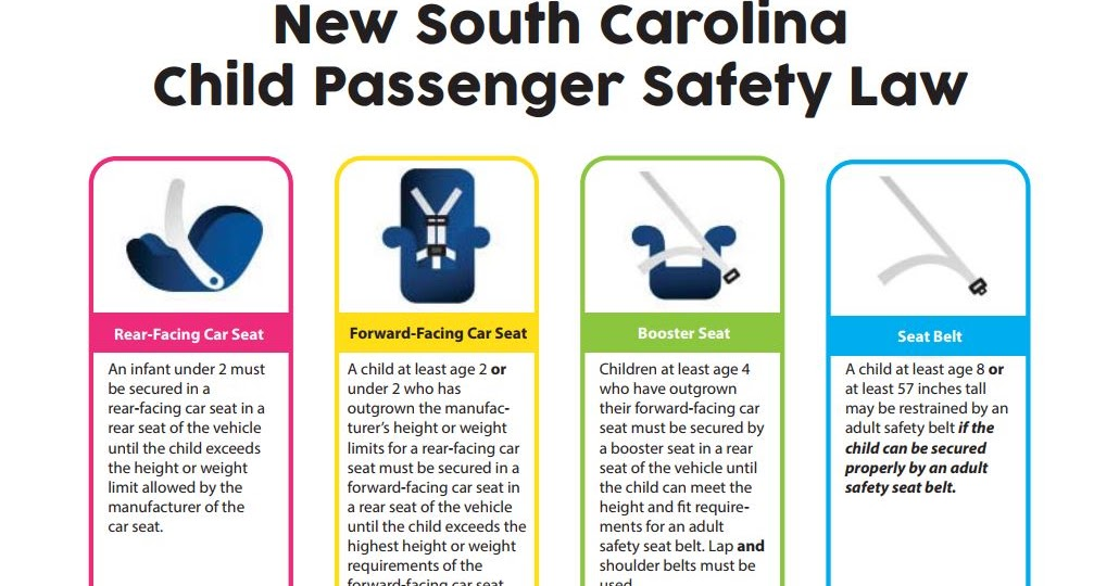 North Carolina Law For Car Seat In Front