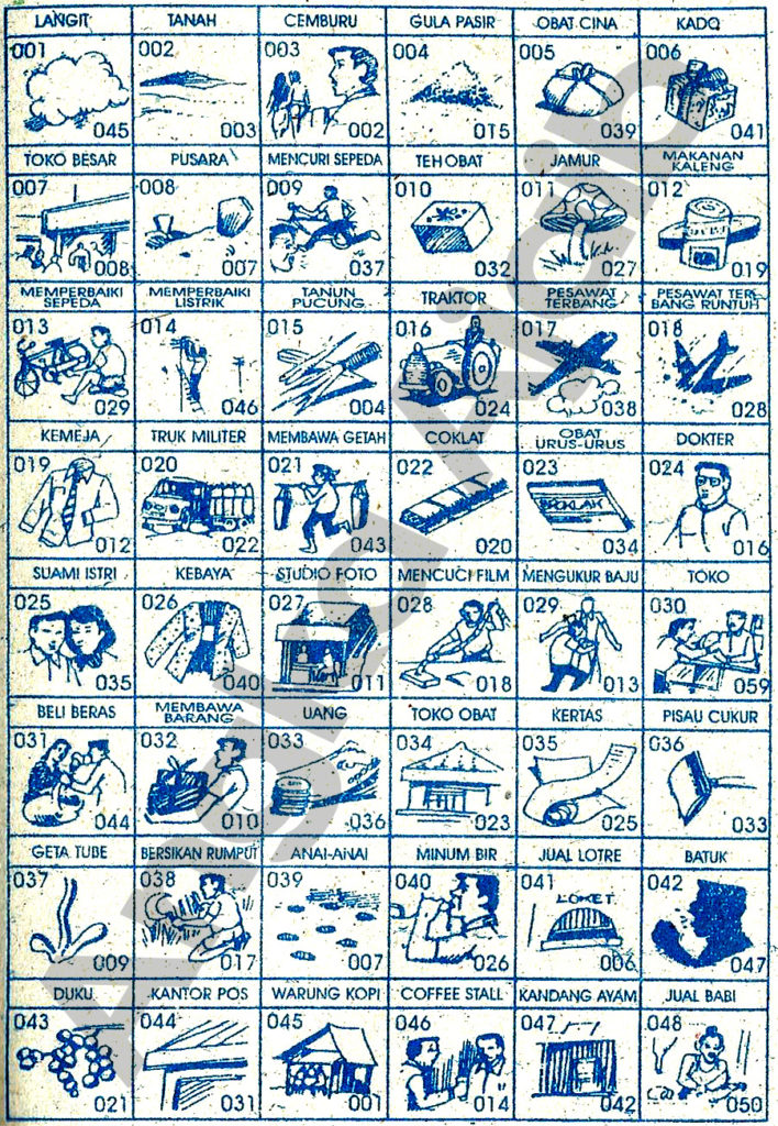 Erek Erek 2d Abjad : abjad, Tafsir, Mimpi, Gambar, Terbaru, Lengkap, ABJAD