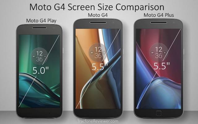 Moto G4 screen size