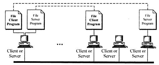 pengertian jaringan komputer menurut ahli