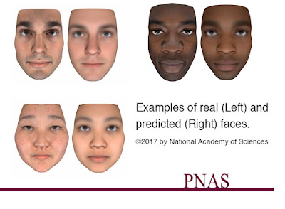 Comparison of 3D Facial Imaging and Human Faces