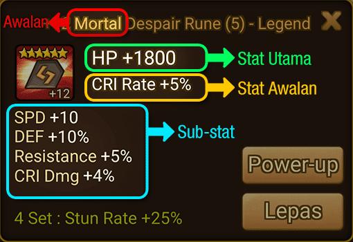 Informasi Detail Rune