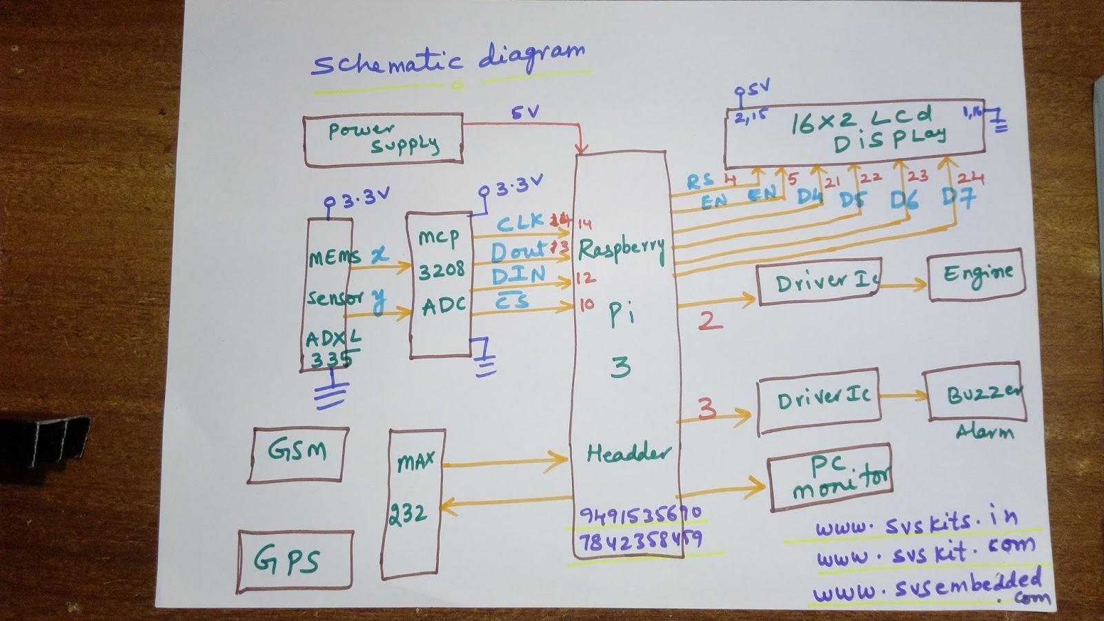 Unique Accident Diagram Software Illustration - Simple Wiring ...