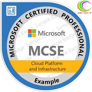 (Tài Liệu) Bộ Tài liệu MCSE Server 2012 Infrastructure