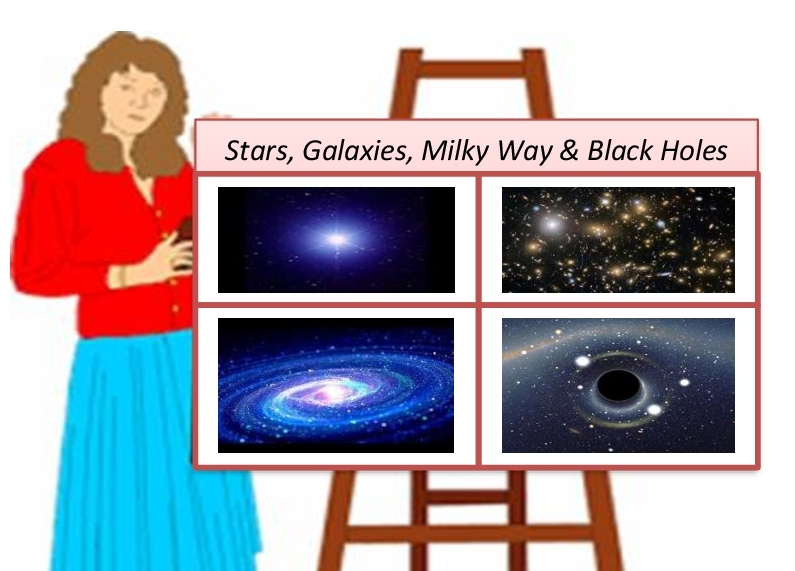 Lesson Plan Of Stars Galaxies Milky Way Black Holes