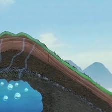 sumber mata air pegunungan le minerale