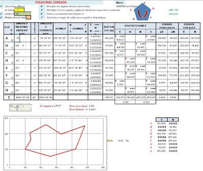 Planilla Excel para ajustar poligonales cerradas