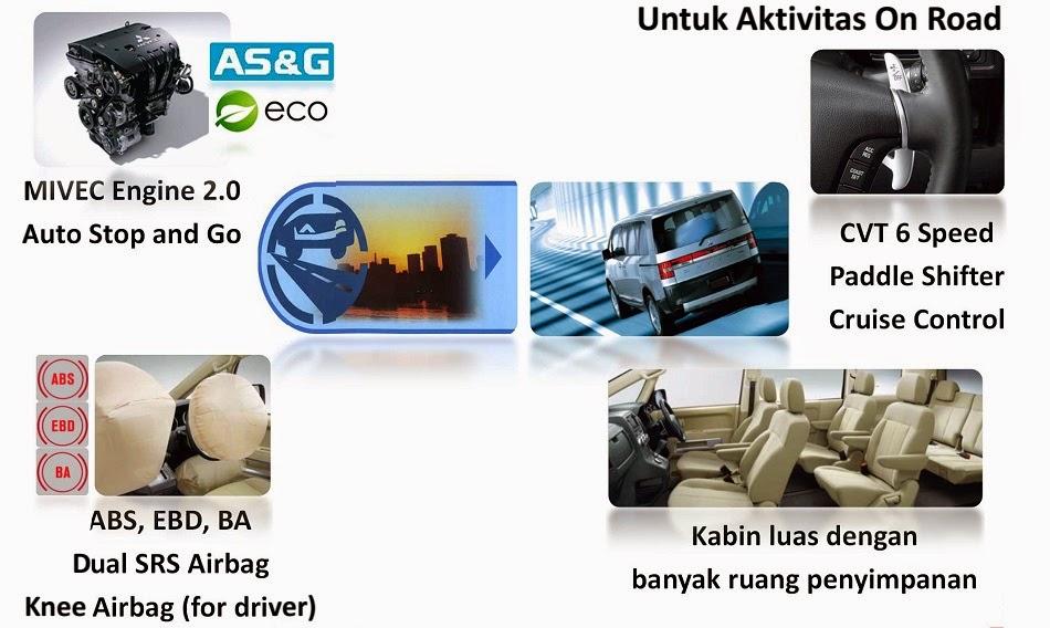 Mitsubishi Delica Aktivitas On Road