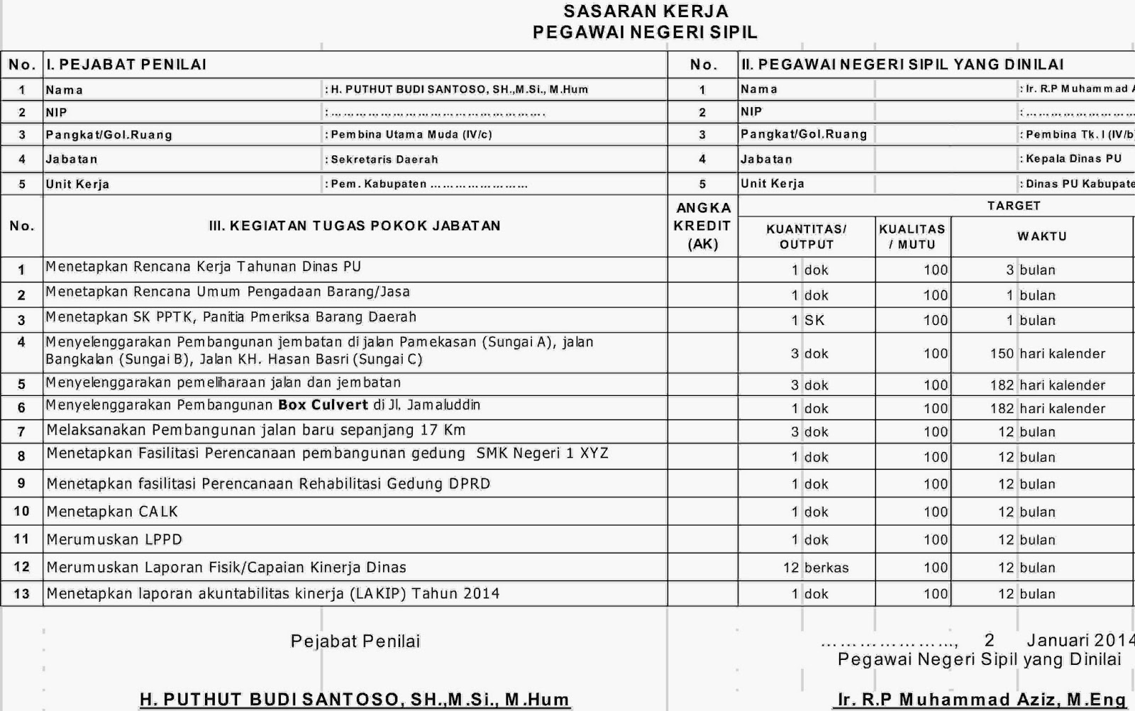 Contoh Rencana Kerja Bulanan Kecamatan Kertas Kerja Perseorangan Contoh Kkp Laporan Cara Penyusunan Skp Pejabat Struktural 2 Skplinks