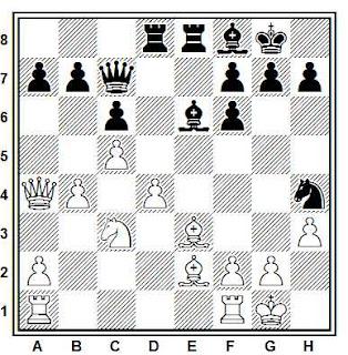 Posición de la partida de ajedrez Ernst - Berg (Malmoe, 1988/89)