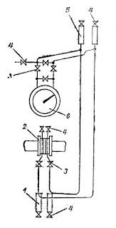 Схема соединительных линий для измерения расхода жидкости