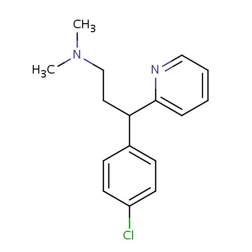 Struktur Kimia Obat CTM / klorfeniramin