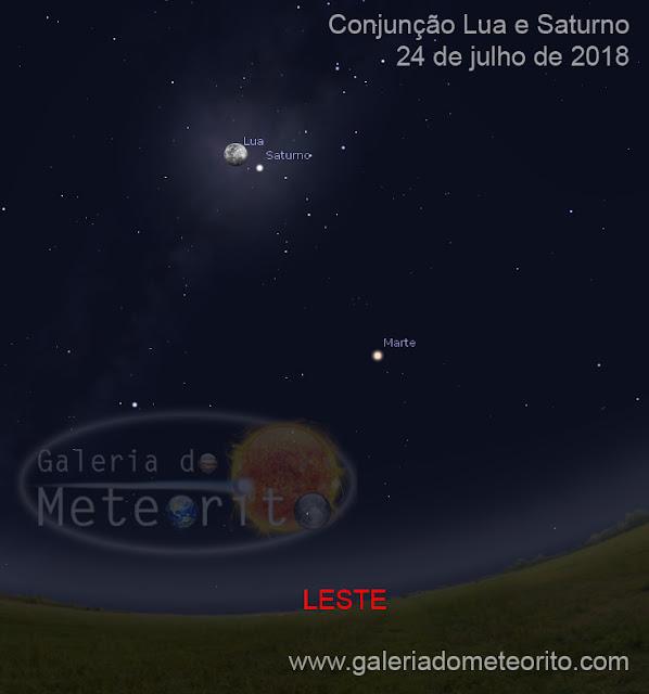Conjunção Lua e Saturno - 24 de julho de 2018