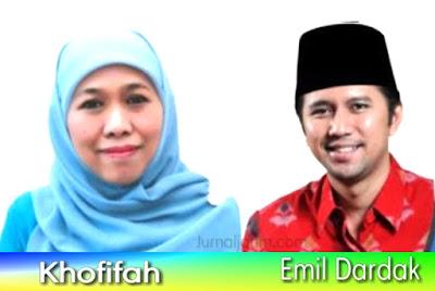 Profil Pasangan Khofifah dan Emil Dardak