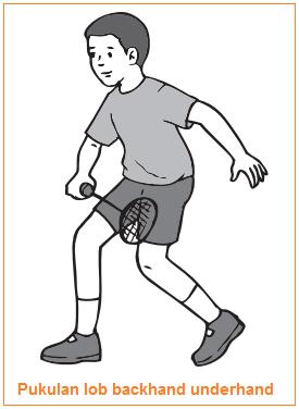 Pukulan lob backhand underhand - Jenis-Jenis Pukulan Bulu Tangkis