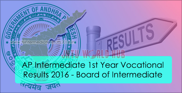 ap inter results 2016