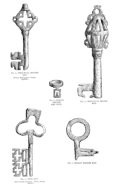 Ancient Roman and medieval keys