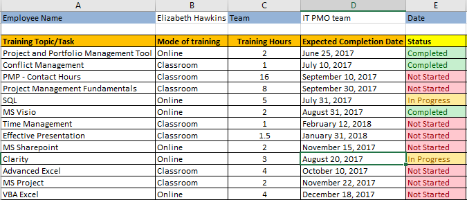 employee training plan excel template download free project