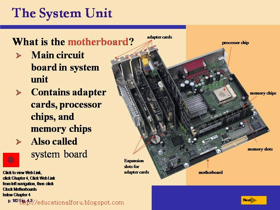 unit 2 computer systems coursework The central processing unit (cpu) is the piece of a computer system that sends out the instructions to other components of computer systems the central processing unit consist of alu and the control unit.