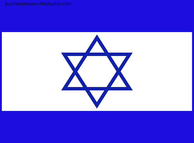 General Elections in Israel, Israel election polls, Israel election news