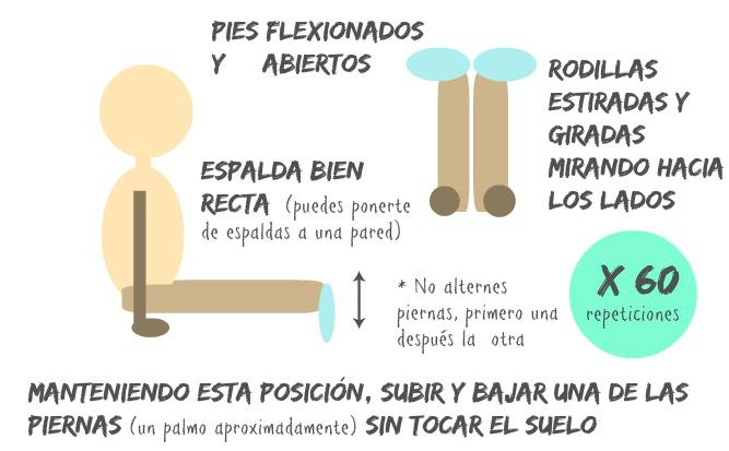 ejercicio para reducir la parte interna de los muslos