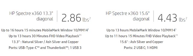 Hp Spectre x360 Specifications weight and battery life