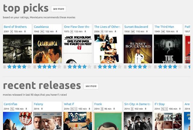 MovieLens - Προτάσεις για ταινίες ακριβώς στα γούστα σας
