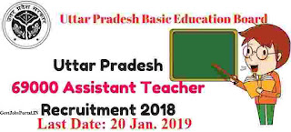 UP Basic Education Board Recruitment 2019