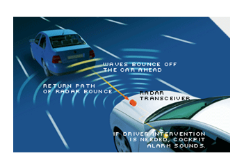 Intelligent Autonomous System for Cars