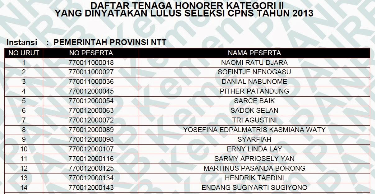 Situs Resmi Pengumuman Cpns 2013 Kabupaten Situs Resmi Pemerintah Kab Karawang Kabupaten Karawang Daftar Nama Peserta Yang Lulus Cpns Honorer K2 Kabupaten Dan Kota Di