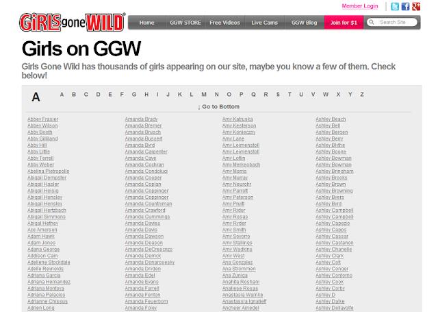 Girls gone wild magazines-7153