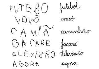 ARTIGO: Letramento e hipóteses da escrita por Emília Ferreiro - Alfakids.org