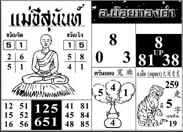 Thai Lotto Tips 2014
