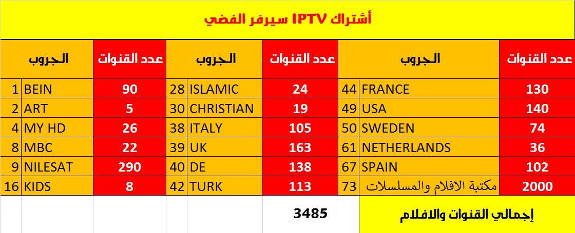 أشتراك IPTV - الاسعار وطريقة الاشتراك