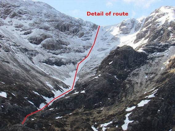 Picture of mountain with red line showing the way up