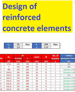 Design of reinforced concrete elements with excel notes