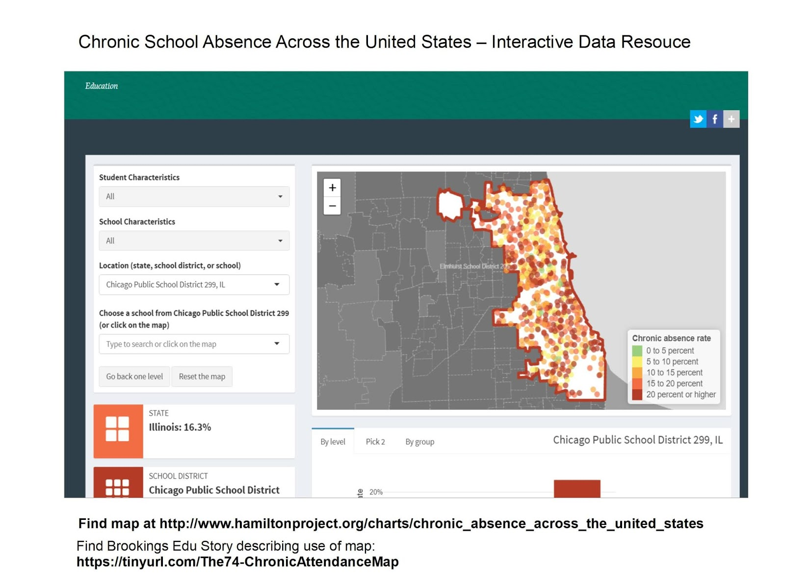the map at the left is a screen shot of this page which host an interactive data map that shows chronic school absence rages for areas as small as a single
