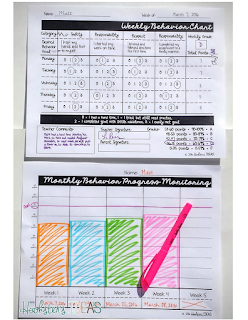 Use a weekly behavior chart to set goals and track student behavior when behavior is less severe.
