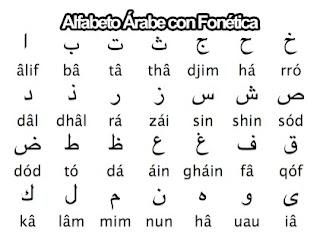 Español-Árabe