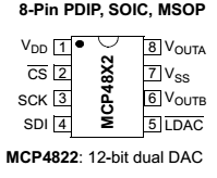 PIC32 SPI: Using the MCP4822 12-bit serial dual DAC 13