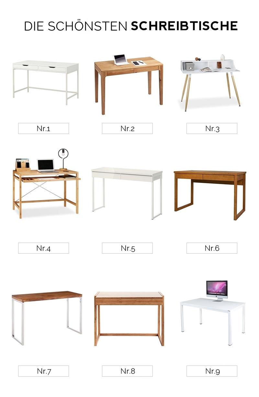 How To - Stylingtipps: Schreibtisch dekorieren. Dekotipps mit GIF als Anleitung und Collagen der schönsten Schreibtische, Schreibtischleuchten, Tabletts und Dekoobjekte für den Arbeitsplatz. Tasteboykott.