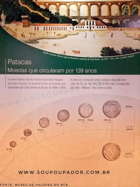 26. Visita ao Museu de Valores do Banco Central do Brasil em Brasília: Patacas, moedas que circularam por 139 anos