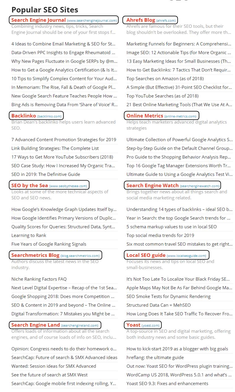 Popular-SEO-Sites