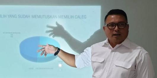 Survei: Elektabilitas Jokowi di Jatim 77,69 Persen, Prabowo 20,19 Persen