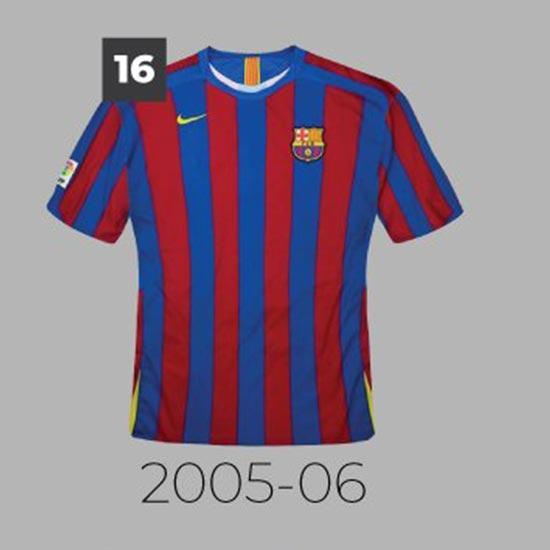 dd8a35afe Fc Barcelona Kits V2 16 9 - Querciacb